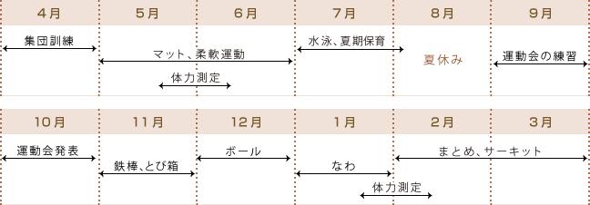 正課年間計画表